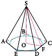 Найти высоту пирамиды, зная радиус и ребро
