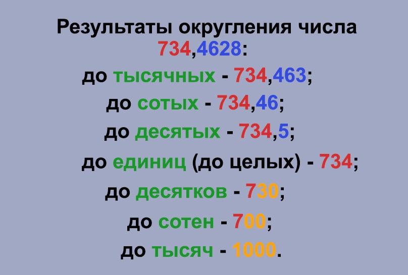 Результаты округления числа 734,4628: до тысячных – 734,463; до сотых– 734,46
